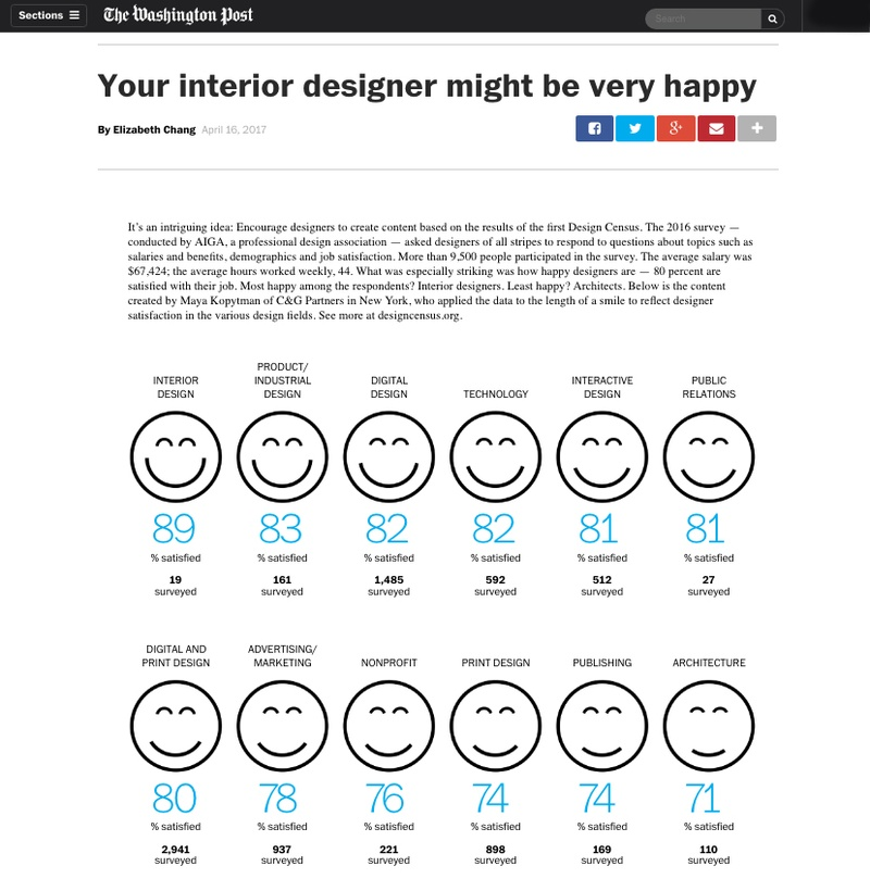 AIGA Design Census_Washington Post
