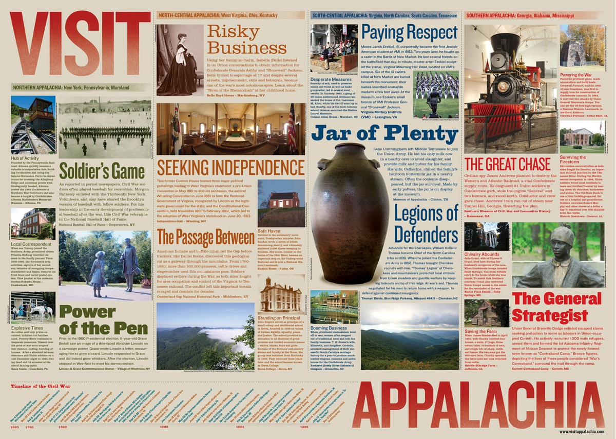 Project image 3 for Print, Appalachian Regional Commission (ARC)