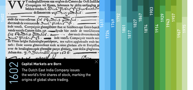 Project image 2 for Interactive Timeline, New York Stock Exchange