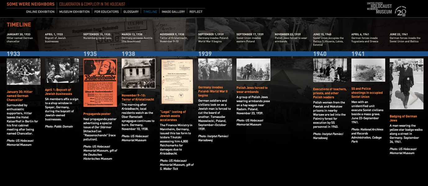 Project image 2 for Some Were Neighbors Timeline, US Holocaust Memorial Museum